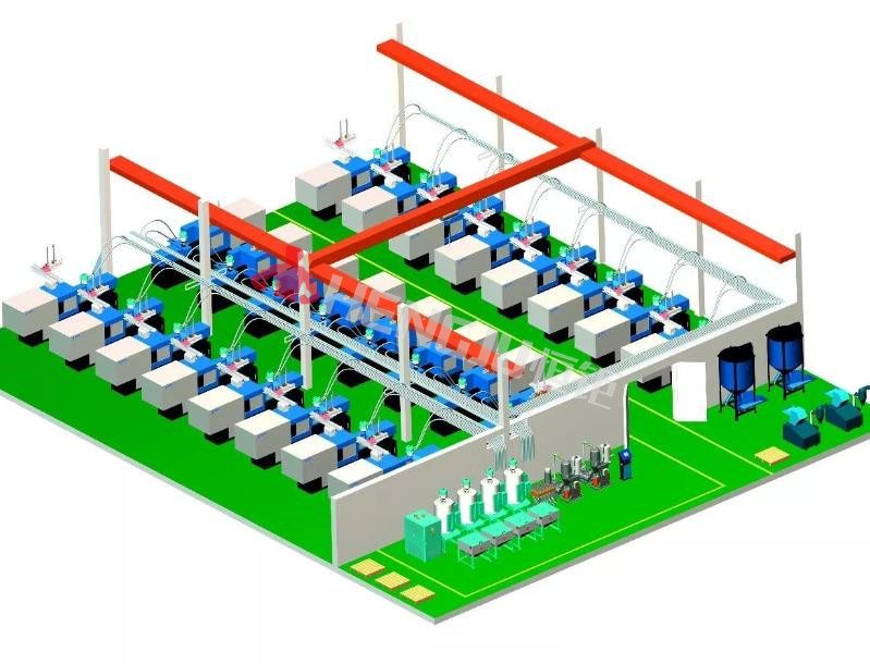 Central Feeding System for Plastic Production