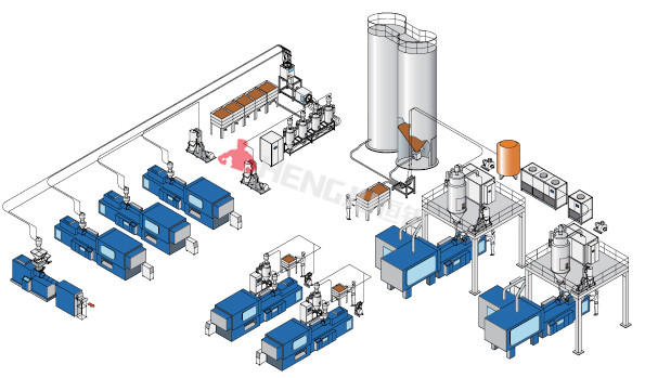 Automatic Conveying System